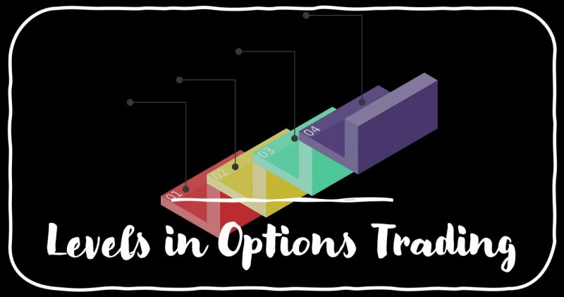 Levels in Options Trading